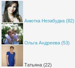 конкурс топ комментаторов 2015