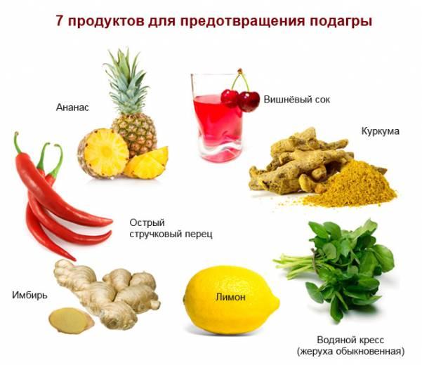 Примерная диета при подагре
