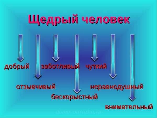 Функции гормона окситоцин